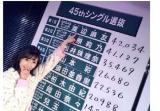 AKB48火爆多家直播平台瘫痪 优酷坚挺笑傲