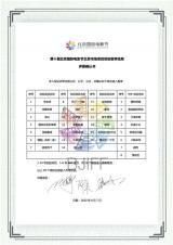 北京市场项目创投入围终审项目名单及培训师
